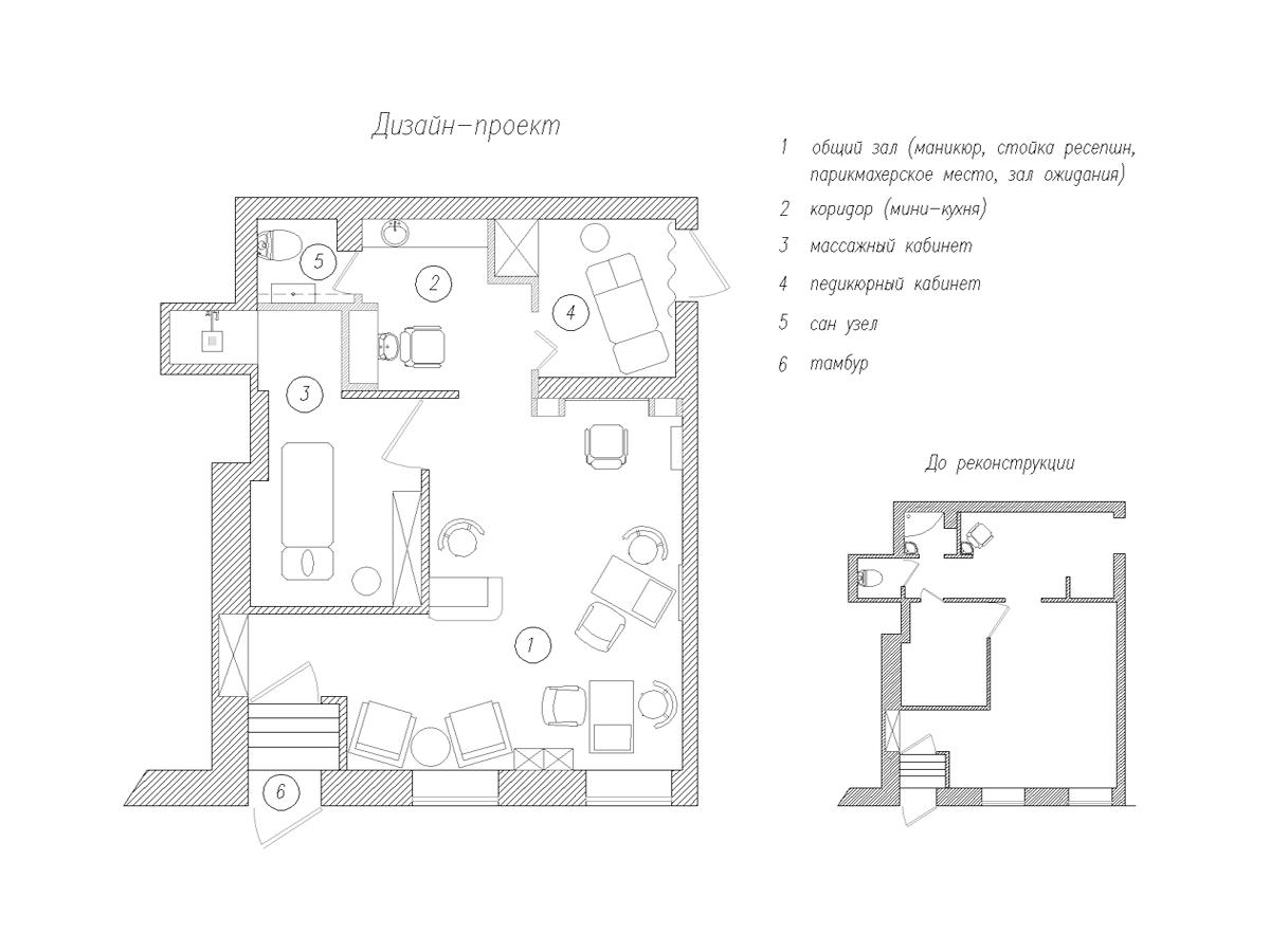 План интерьера салона красоты